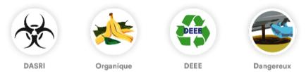 Pictogrammes divers types de déchets