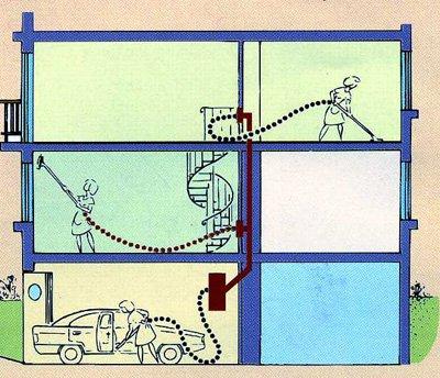 Illustration d'installation